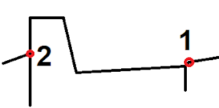 Required minimum feature lines at a curb