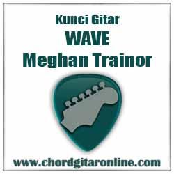 MIKE SABATH Kord Lagu Dasar Mudah Versi Original Kunci Gitar WAVE - MEGHAN TRAINOR Ft. MIKE SABATH (Original Chord)