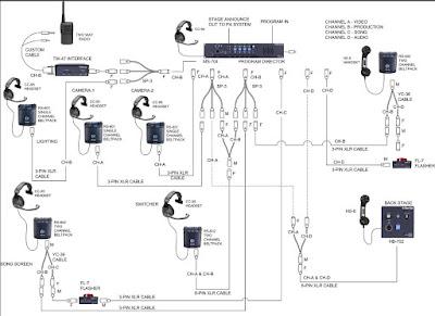 COMM 'N SENSE: Application Diagram: Small Congregation