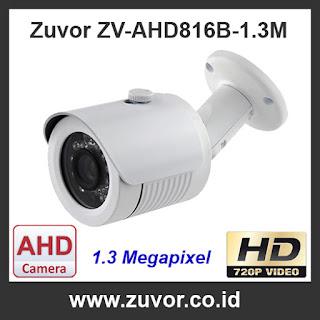 ahd 816 13mp Analog HD AHD TVI CVI Pricelist September 2015