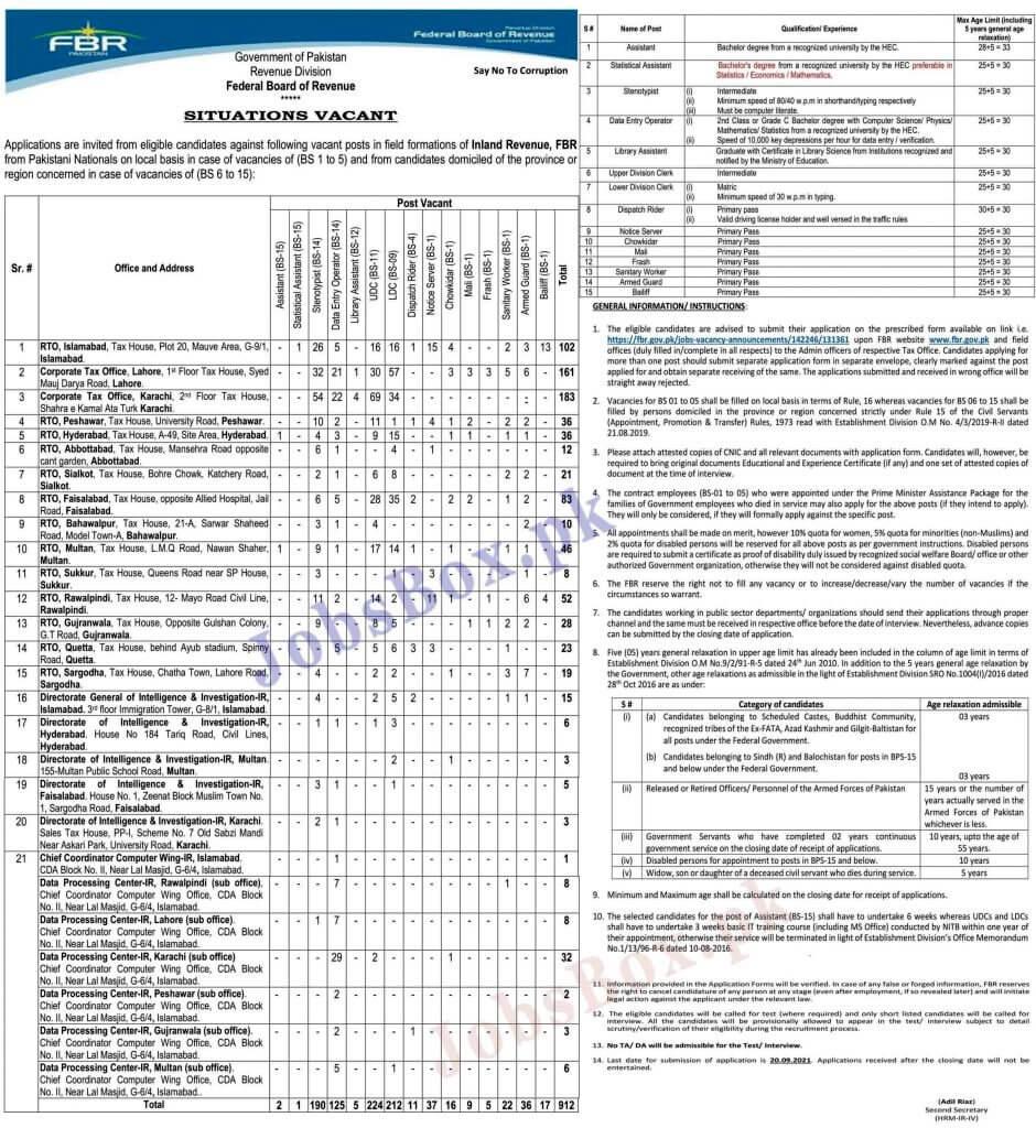 www.fbr.gov.pk Jobs 2021 Application Form - Federal Board of Revenue FBR Jobs 2021 - FBR Jobs 2021