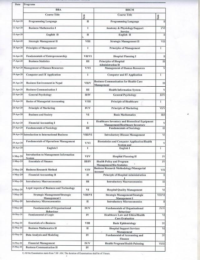 BHCM  Exam Notice