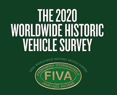 FIVA Survey 2021