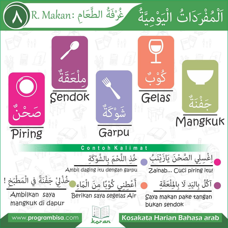 Kosakata Harian Bahasa Arab 008 Rumah Dan Ruang Makan