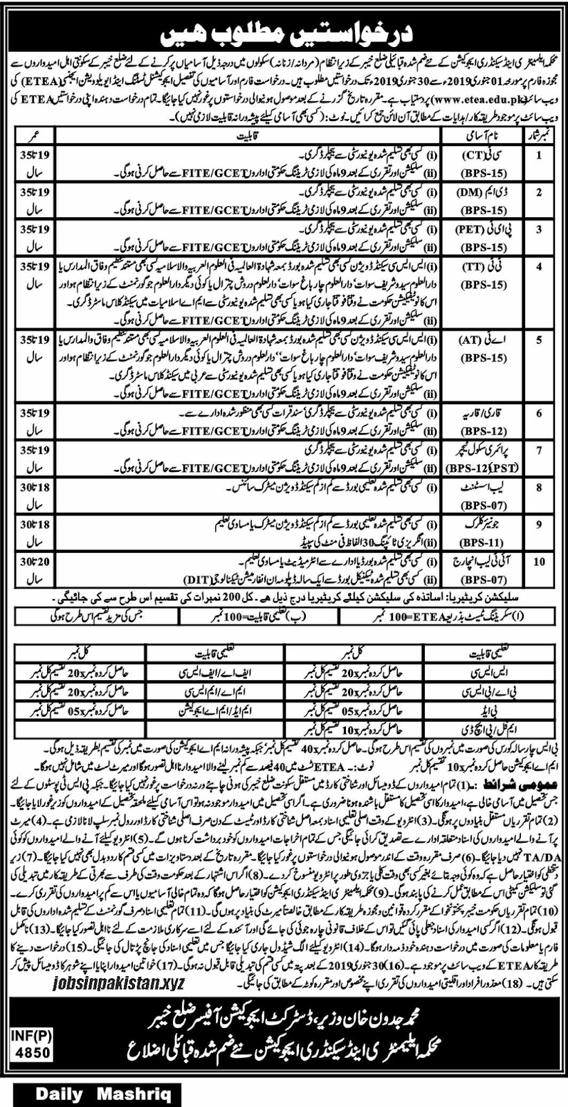 Advertisement for E&SE Department District Khyber Jobs December 2018