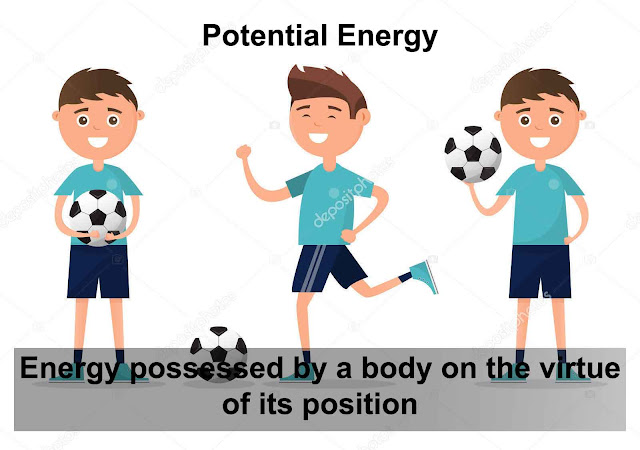 What is Potential Energy [Definition, Formula, Examples]