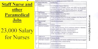 18 Staff Nurse Vacancies in Telangana