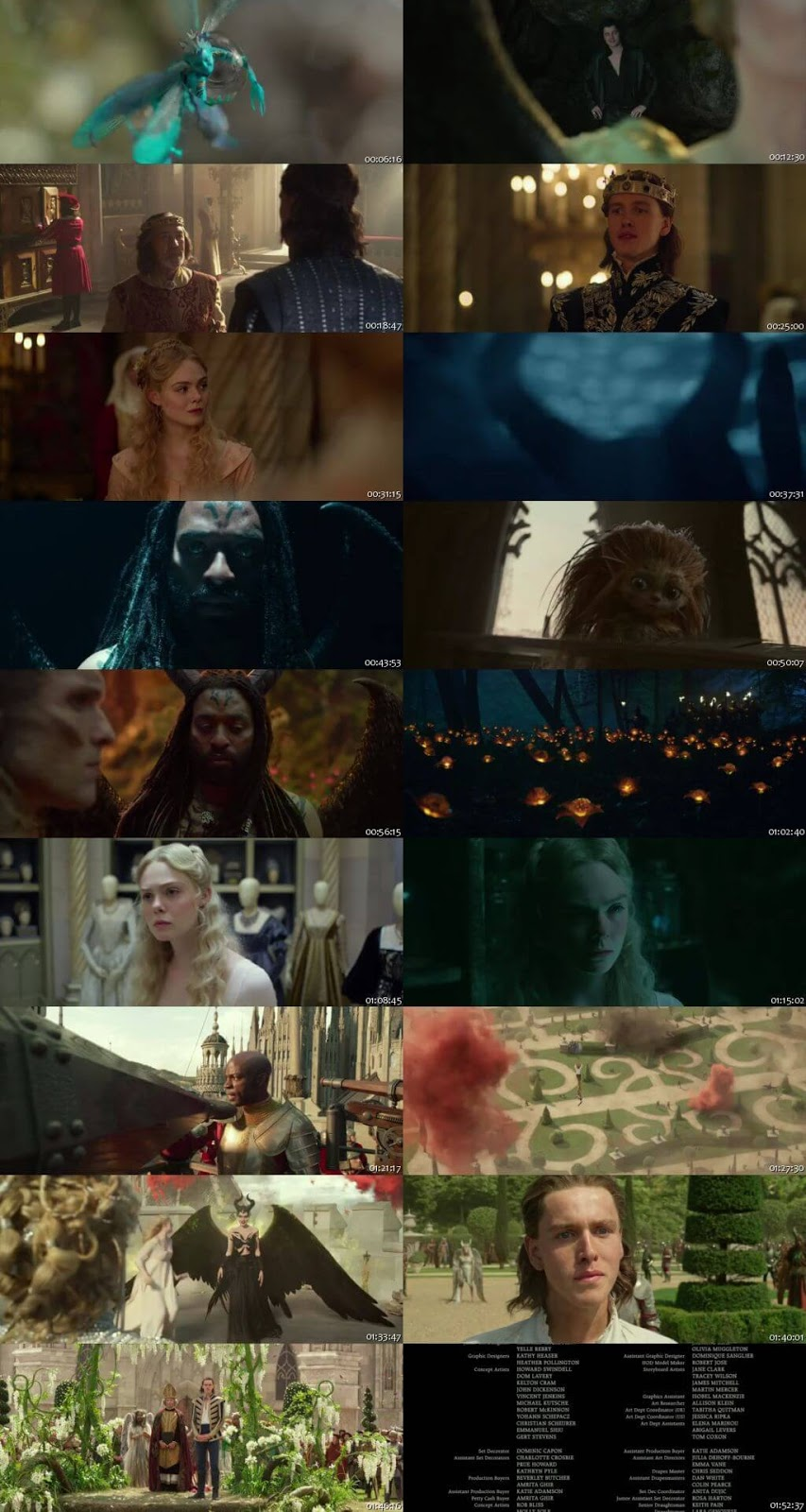 Maleficent Mistress of Evil 2019 Hindi (Cleaned) Dual Audio 720p BluRay ESubs