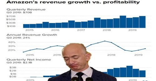 انخفاض ارباح امازون نحو اكثر من ملياري دولار