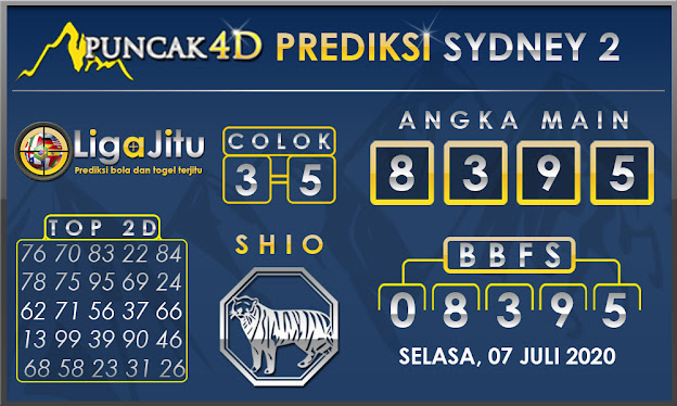 PREDIKSI TOGEL SYDNEY2 PUNCAK4D 07 JULI 2020