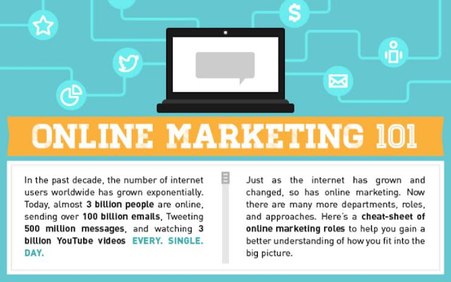 online marketing 101 student collaboration tools wrike project management tools
