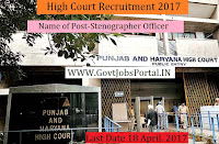 High Court of Punjab & Haryana at Chandigarh Recruitment 2017– 229 Stenographer