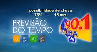 PROGRAME-SE!!! : PREVISÃO DO TEMPO NESTA SEXTA-FEIRA E FINAL DE SEMANA PARA GUAÍRA, BARRETOS E REGIÃO (CULTURA FM DE GUAIRA-SP)