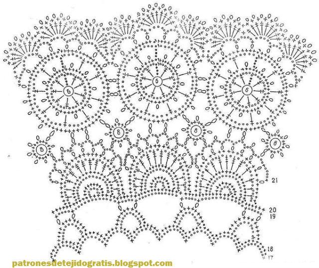 2 Carpetas Circulares Crochet / esquemas | Patrones para Crochet