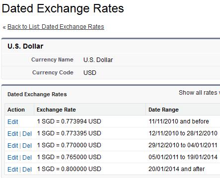 The Oanda Exchange Rates Npm {Forumaden}