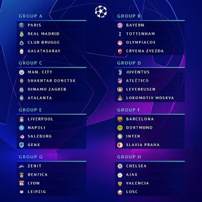 Senarai Pasukan dan Kumpulan Liga Juara-Juara 2019