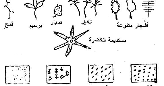 رموز الخريطة وأنواعها ~ المساحة