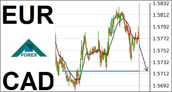 تحليل زوج EUR/CAD هابط على المدى القصير