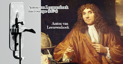 Antonie Van Leeuwenhoek with Inventions