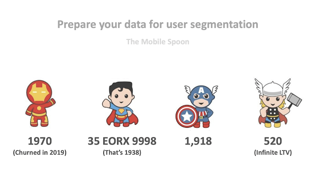 How to prepare your data for user segmentation - cohort-based segmentation