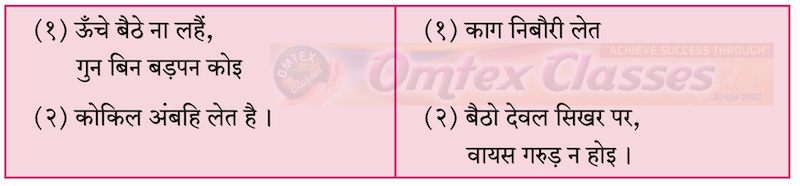 Chapter 5: वृंद के दोहे Balbharati solutions for Hindi - Yuvakbharati 12th Standard HSC Maharashtra State Board chapter 5 - वृंद के दोहे [Latest edition]
