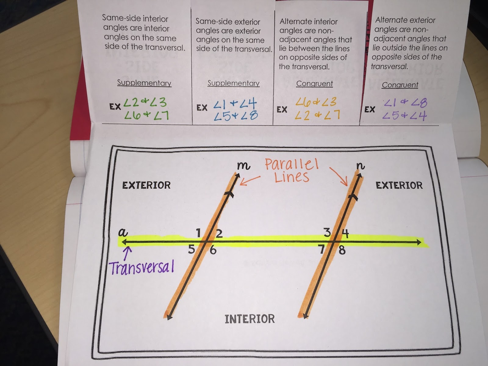 Parallel Lines Inb Sneak Peek Mrs Newell 39 S Math
