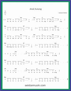 not angka anak kukang lagu daerah sulawesi selatan
