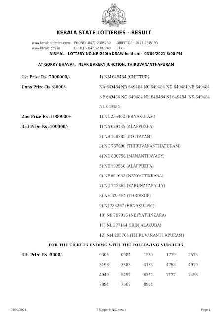 nirmal-kerala-lottery-result-nr-240-today-03-09-2021_page-0001
