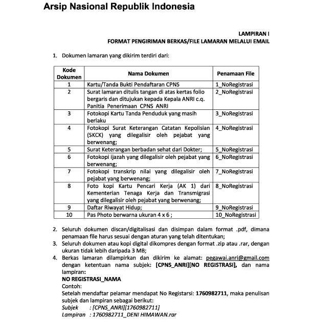 Formasi Cpns 2013 Bandar Lampung Lowongan Cpns Bkn Badan Kepegawaian Negara Terbaru Pengumuman Kelulusan Cpns 2013 Informasi Cpns 2014 Review Ebooks