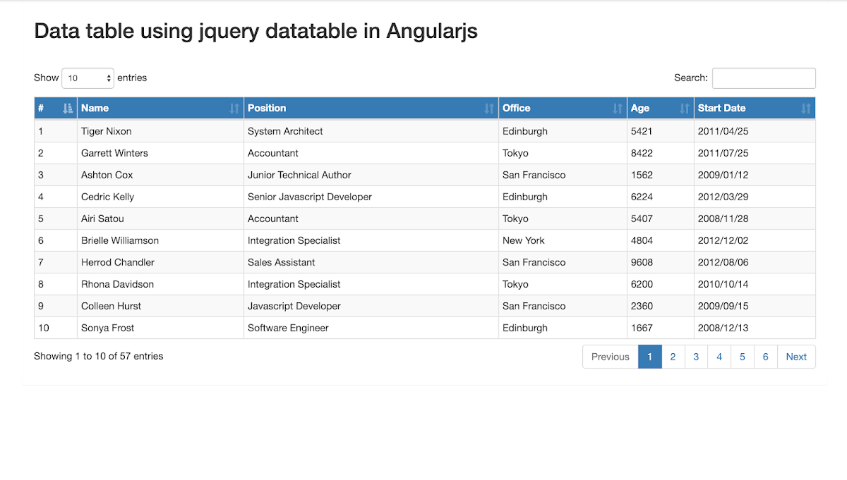 Data table using jquery datatable in Angularjs