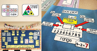 Are you looking for a way to scaffold math vocabulary and concepts and make math more visual? In this post are photos of math word walls for elementary, middle and high school math along with photos of math classroom word walls that teachers have sent to me of their math classroom set up. Included in this post are links to free math word wall cards and discounted printable math word wall bundles for a variety of math topics.