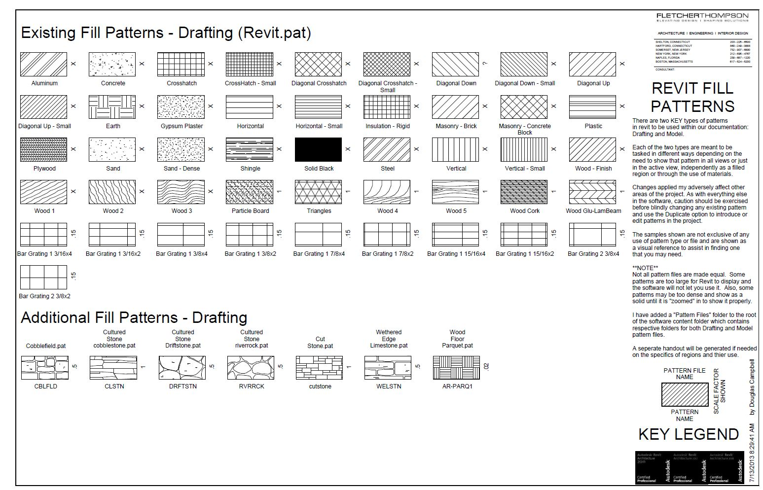 Revit Pattern ( pat) Source File | TheRevitKid com! - Tutorials