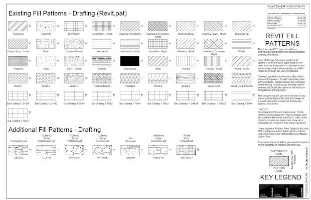 25+ Landscape Hatch Patterns Revit Pictures and Ideas on Pro