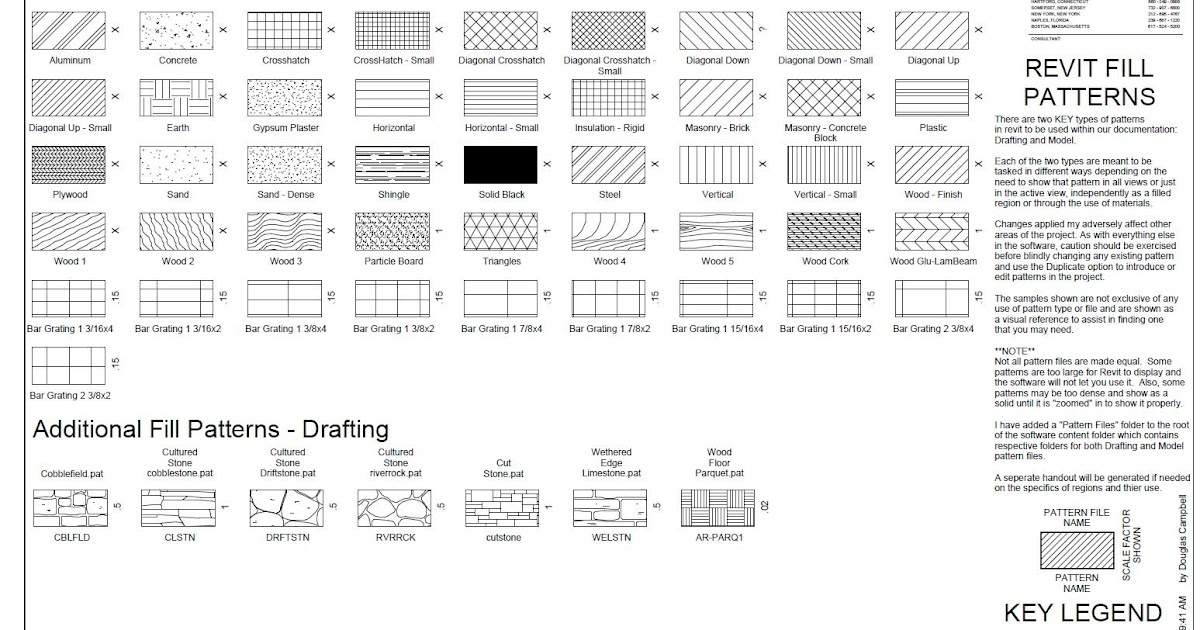 Revit Pattern Pat Source File Therevitkid Com