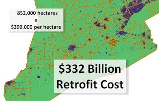 low impact development retrofit construction cost
