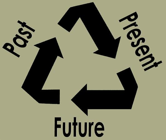 dasar-dasar tenses