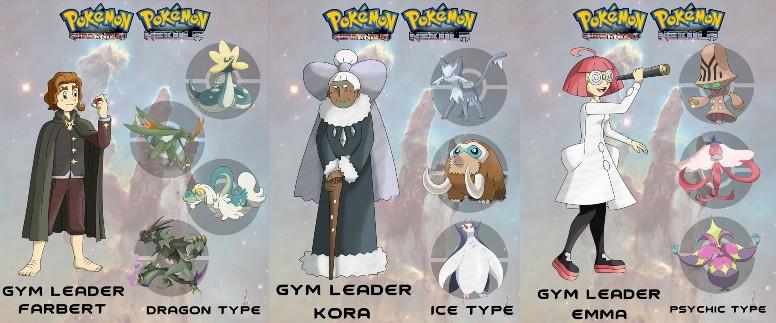 Líderes de ginásio
