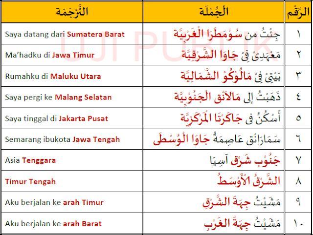 Kosa kata bahasa Arab 7