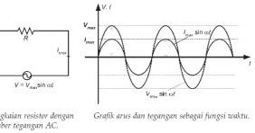 Rangkaian arus bolak balik ac nyari fisika ccuart Image collections