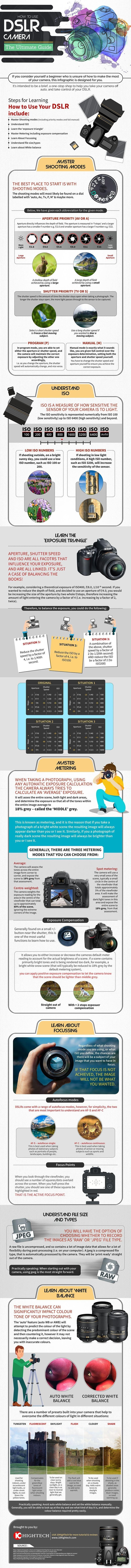 HOW TO TAKE PHOTO STUNNING WITH DSLR CAMERA–GUIDE BEGINNERS: #INFOGRAPHIC