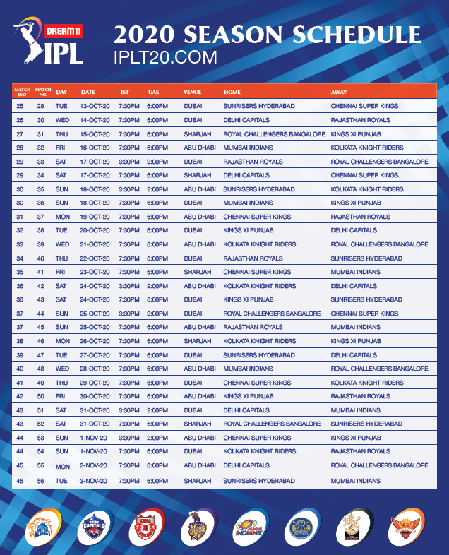 IPL 2020 Here's full schedule