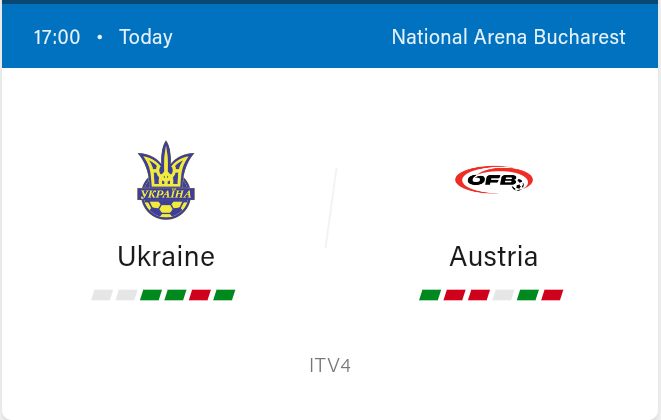 Ukraine vs Austria Preview and Prediction 2021