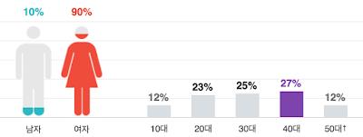 Screen%2BShot%2B2016-07-26%2Bat%2B3.14.2