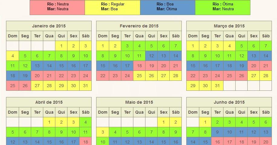 Nó de Pesca: Calendário de Pesca Lunar-2015