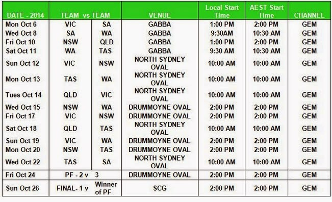 A Life in West Kiama: TV Schedule for Matador Cup 2014