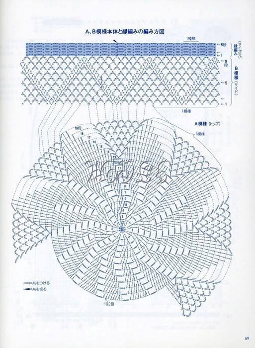 Bonito Patrón De La Boina Crochet Libre Bandera - Ideas de Patrones ...