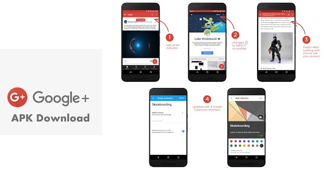 Google Released Google+ v7.7 Update with New Notification Bar : Download APK