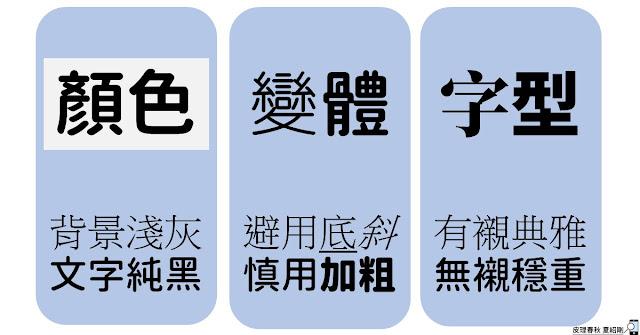 字體設定注意事項(顏色,變體,字型)-皮理春秋