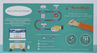 Rumah Belajar sebagai portal pendidikan
