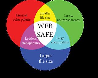 Penjelasan Macam-macam Ekstensi/Format File Gambar